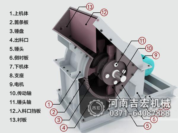 煤炭粉碎机结构和工作原理简介